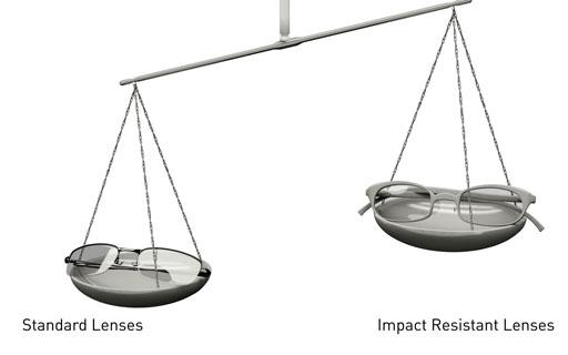 Stanard vs impact resistant